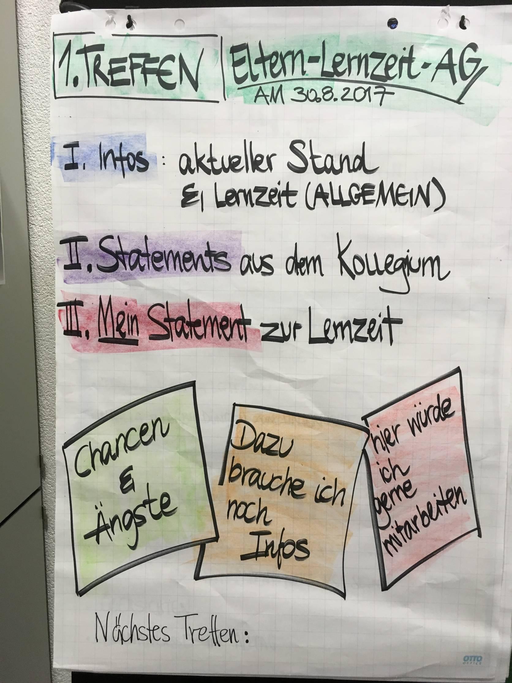 Atemberaubend Schülerlehrer Konferenzvorlage Zeitgenössisch ...